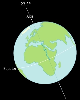 Earth%20and%20Nile2