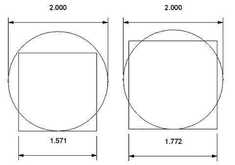 squaringthecircle
