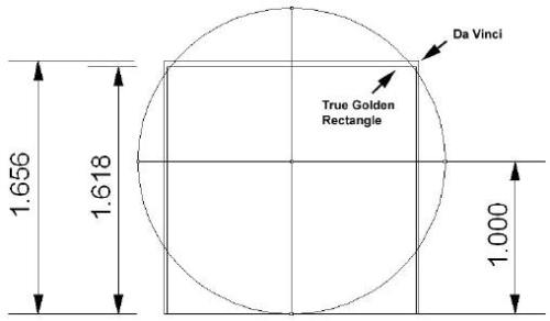 Vitruvian_vs_Golden