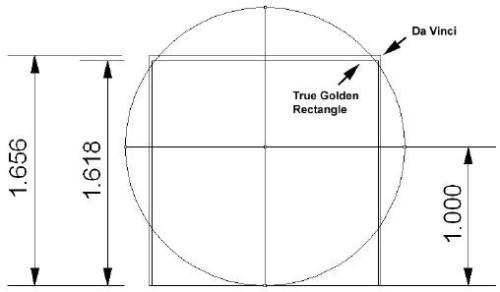 Vitruvian_vs_Golden